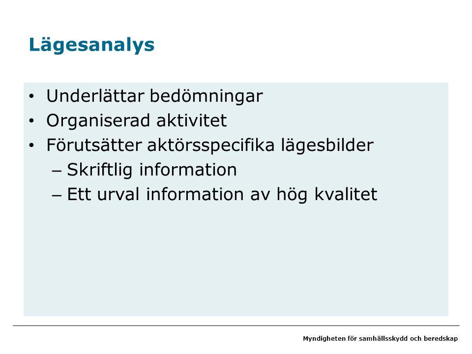 Lägesanalys Underlättar bedömningar Organiserad aktivitet