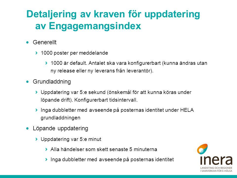Detaljering av kraven för uppdatering av Engagemangsindex