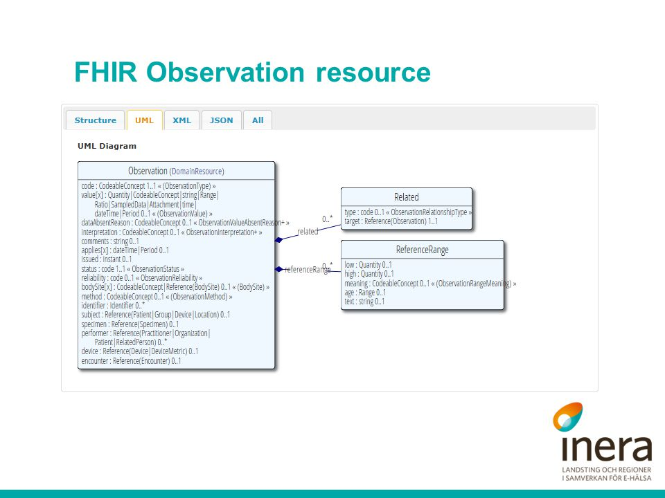 FHIR Observation resource