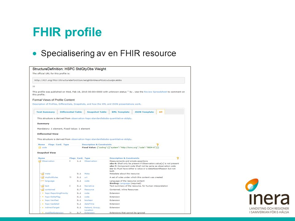 FHIR profile Specialisering av en FHIR resource