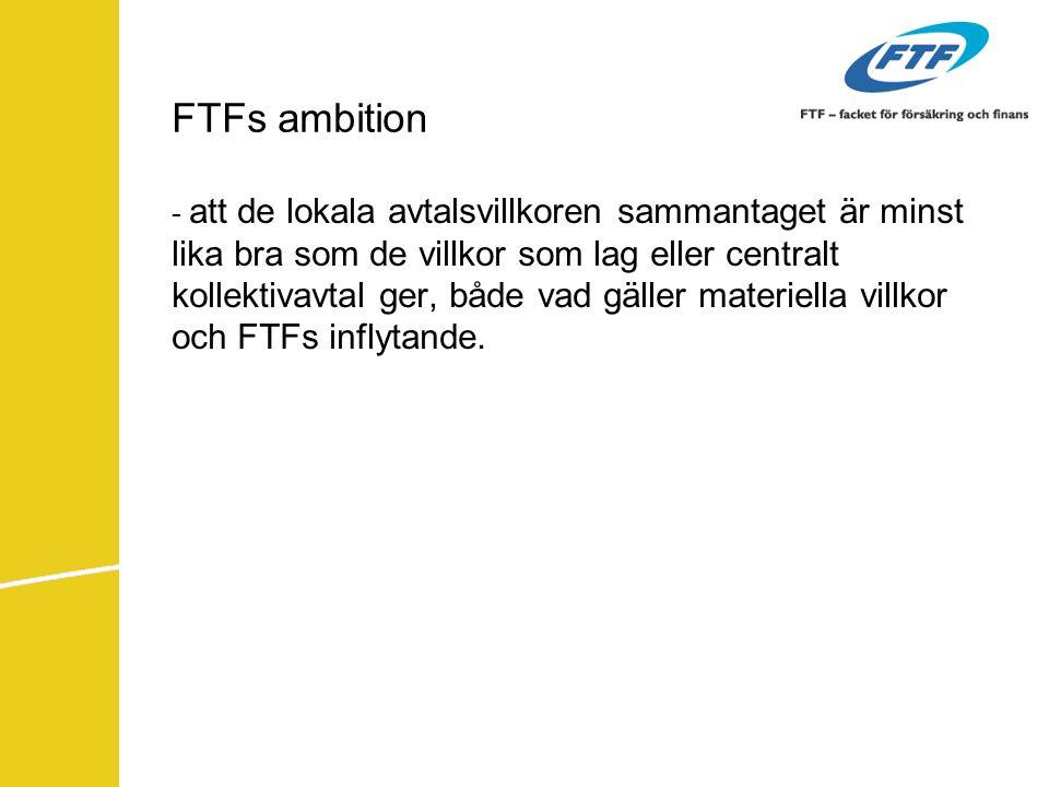 FTFs ambition