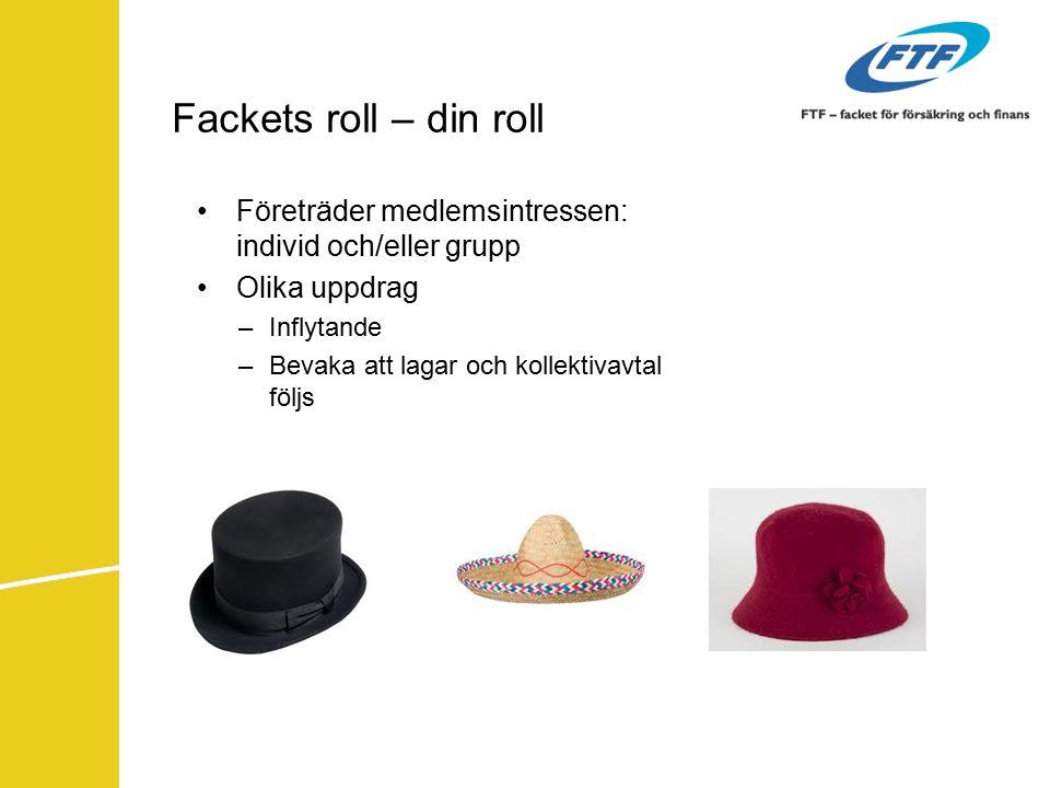 Fackets roll – din roll Företräder medlemsintressen: individ och/eller grupp. Olika uppdrag. Inflytande.
