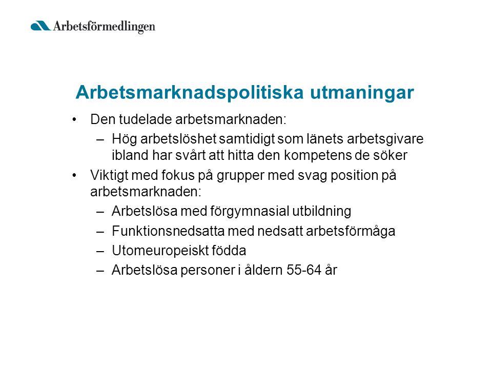 Arbetsmarknadspolitiska utmaningar