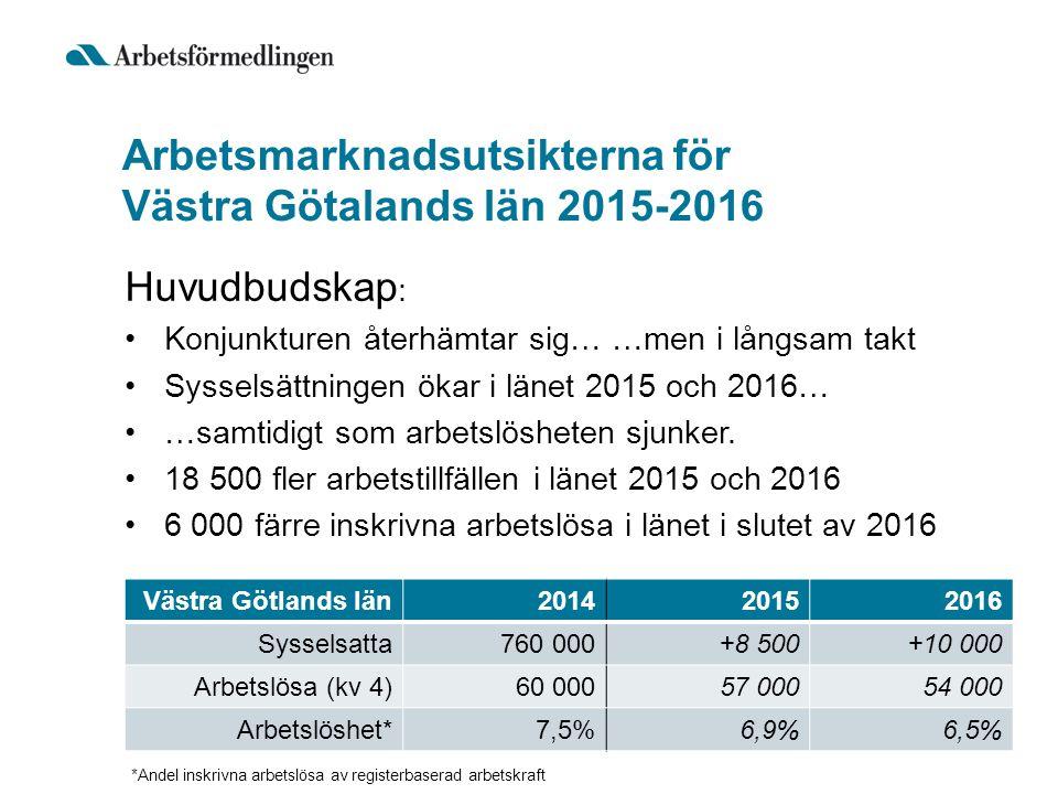 Arbetsmarknadsutsikterna för Västra Götalands län 2015-2016
