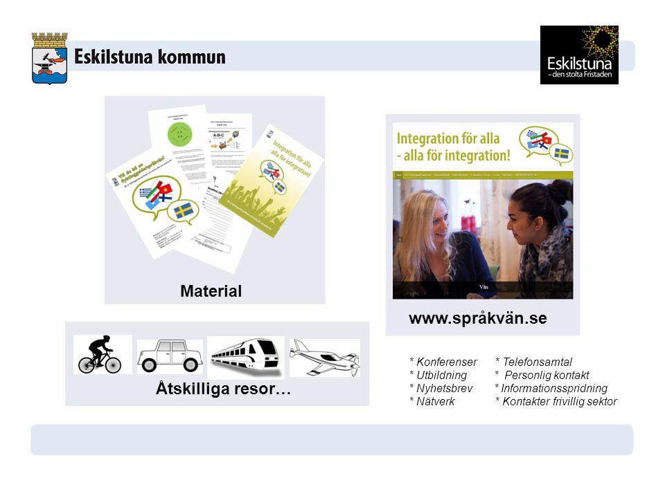 Material www.språkvän.se Åtskilliga resor…