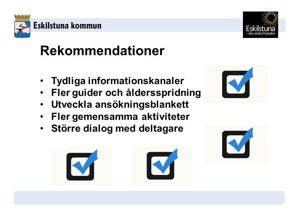 Rekommendationer Tydliga informationskanaler