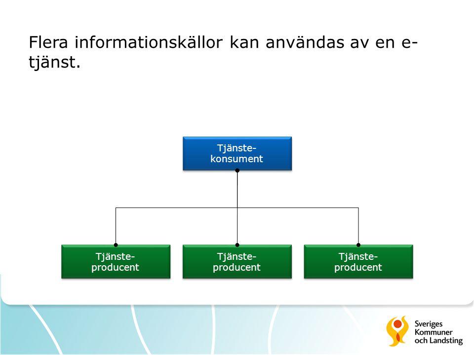 Flera informationskällor kan användas av en e-tjänst.