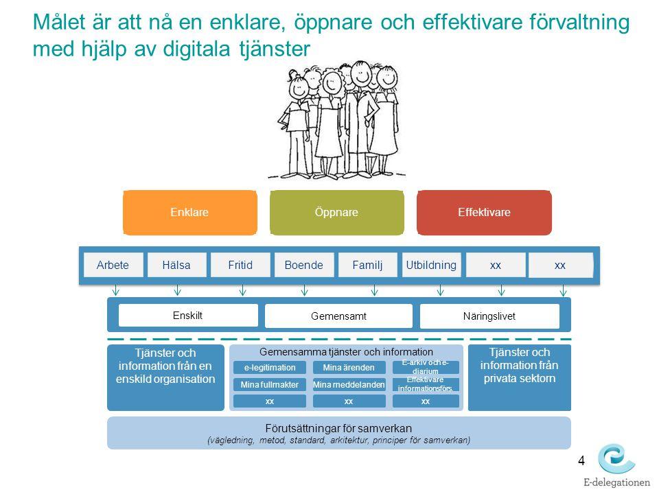 Målet är att nå en enklare, öppnare och effektivare förvaltning med hjälp av digitala tjänster