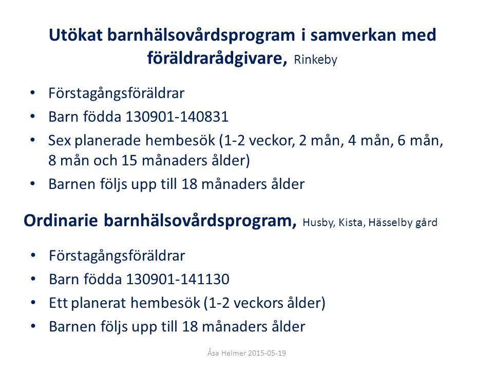 Ordinarie barnhälsovårdsprogram, Husby, Kista, Hässelby gård