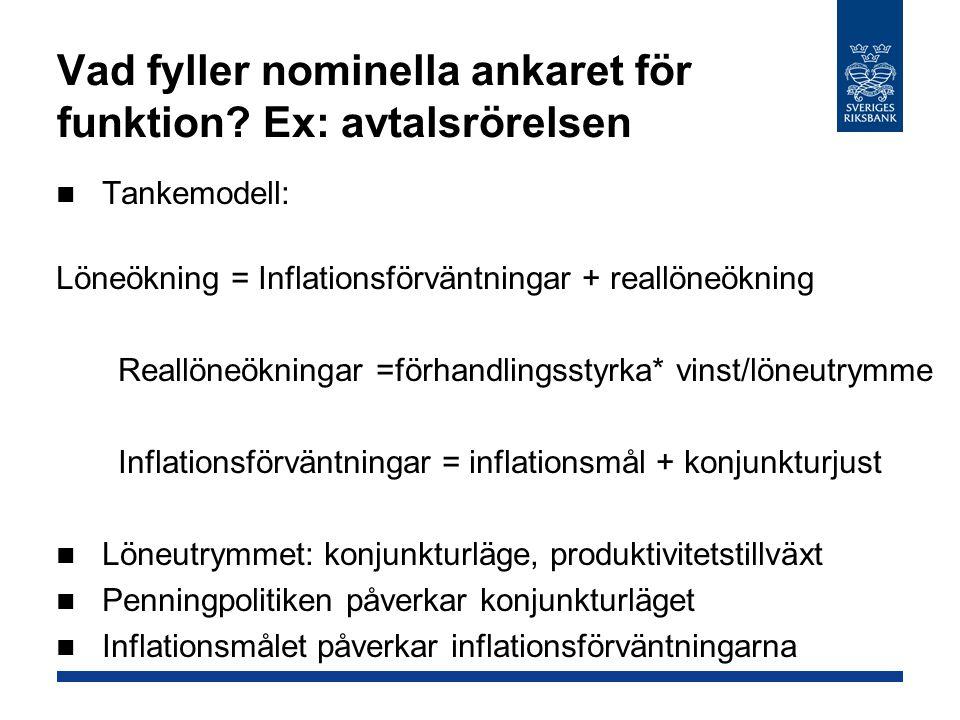 Vad fyller nominella ankaret för funktion Ex: avtalsrörelsen