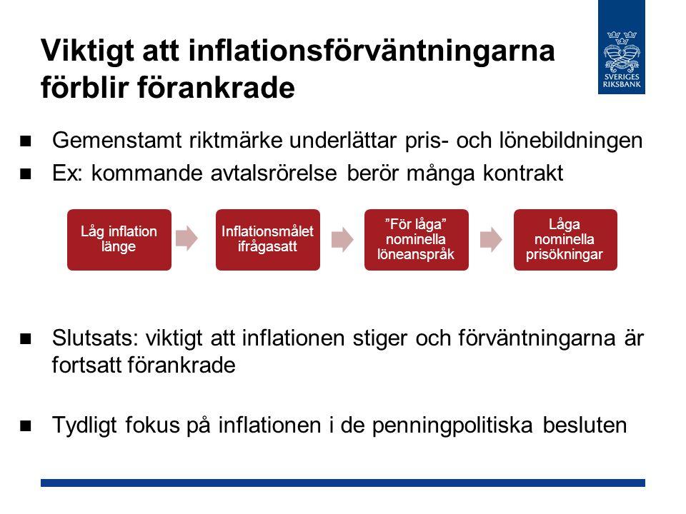 Viktigt att inflationsförväntningarna förblir förankrade