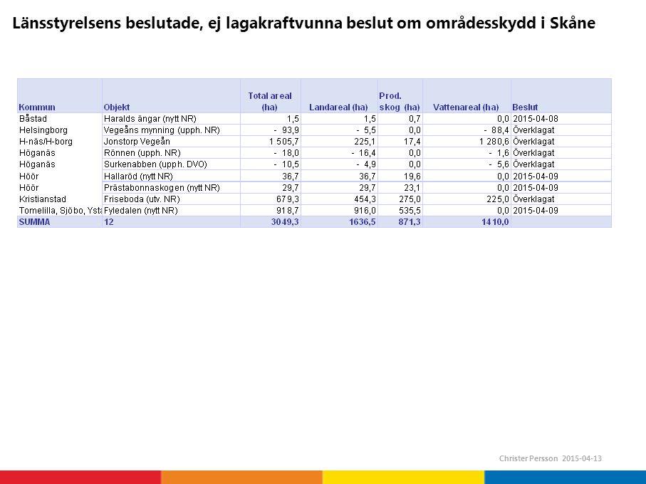 Länsstyrelsens beslutade, ej lagakraftvunna beslut om områdesskydd i Skåne
