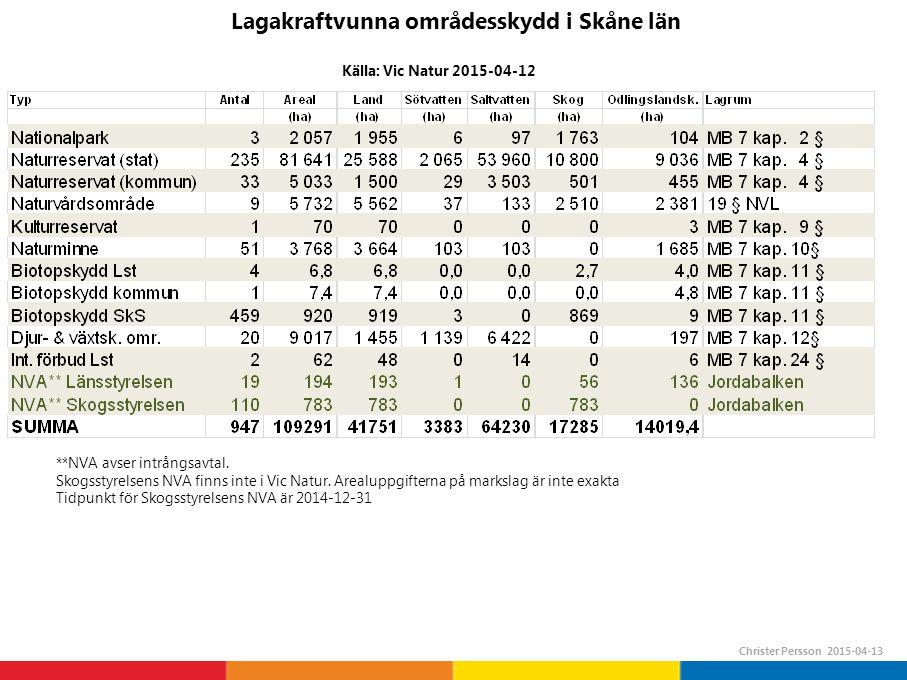 Lagakraftvunna områdesskydd i Skåne län Källa: Vic Natur 2015-04-12