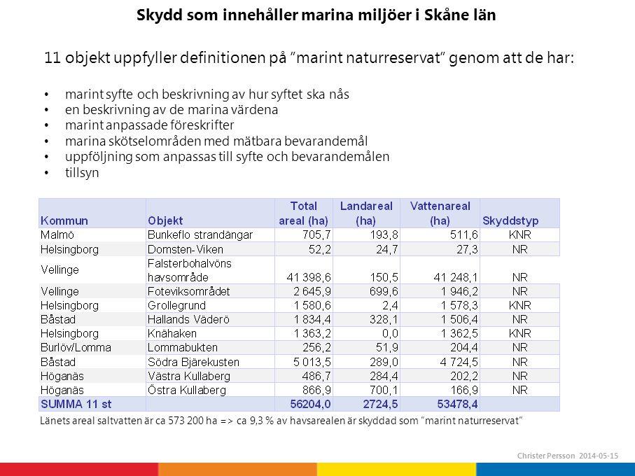 Skydd som innehåller marina miljöer i Skåne län