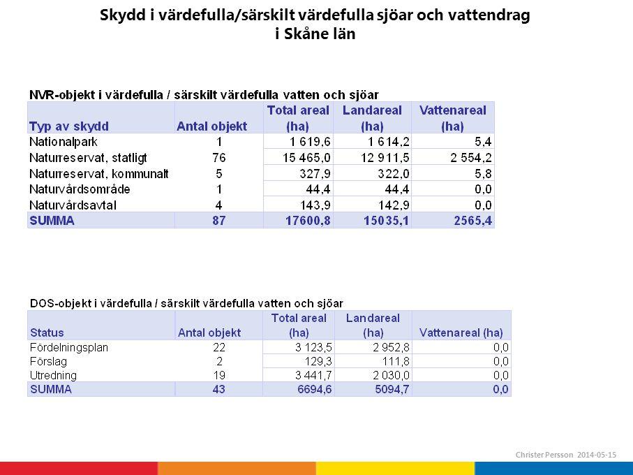 Skydd i värdefulla/särskilt värdefulla sjöar och vattendrag i Skåne län