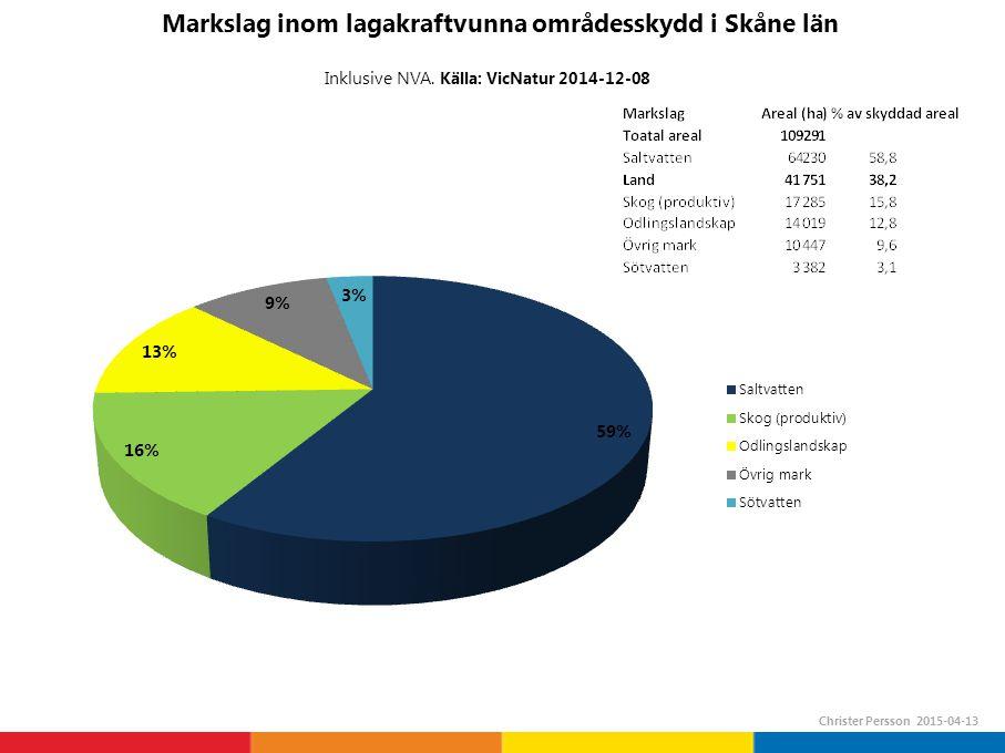 Markslag inom lagakraftvunna områdesskydd i Skåne län Inklusive NVA