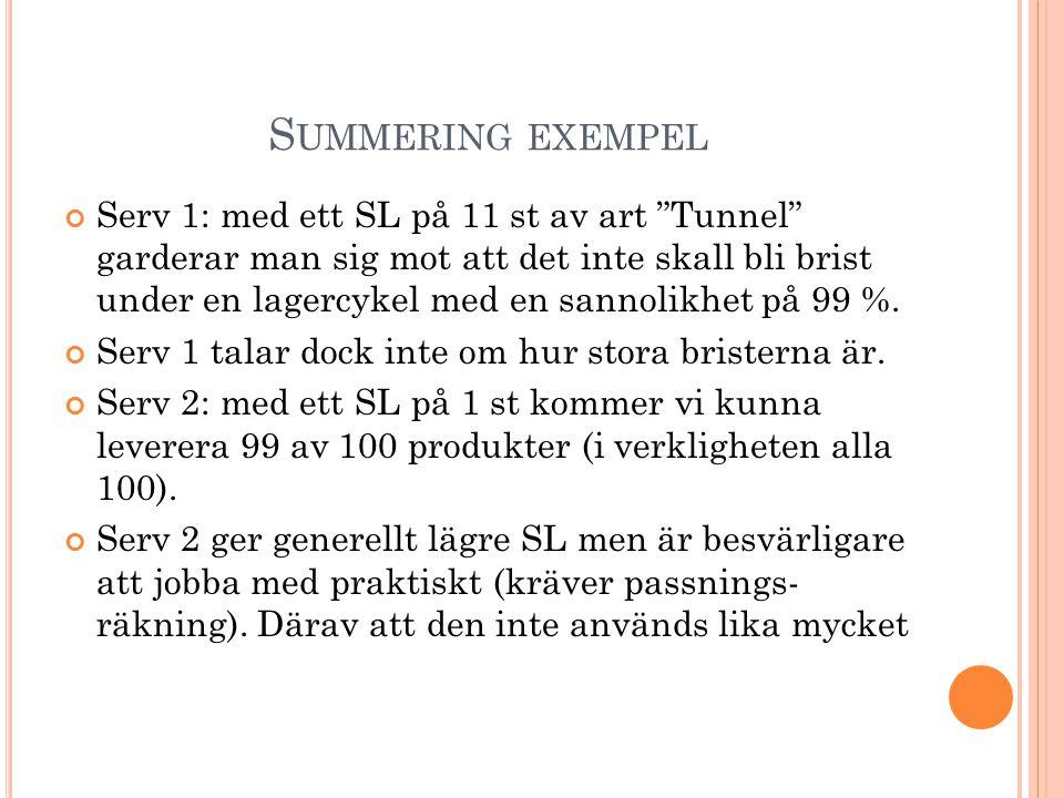 Summering exempel