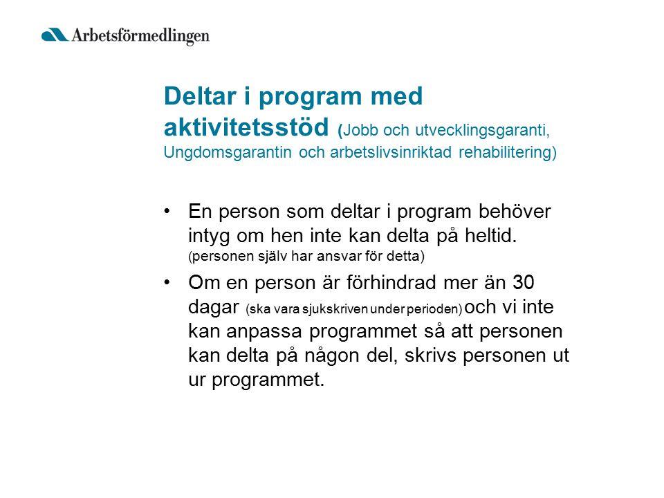 Deltar i program med aktivitetsstöd (Jobb och utvecklingsgaranti, Ungdomsgarantin och arbetslivsinriktad rehabilitering)