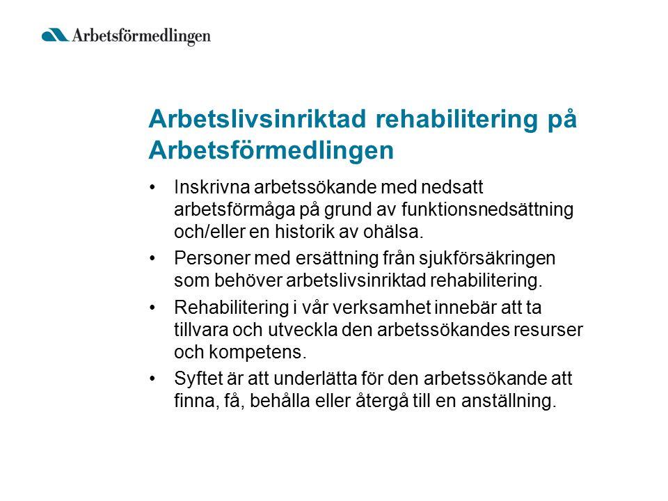 Arbetslivsinriktad rehabilitering på Arbetsförmedlingen