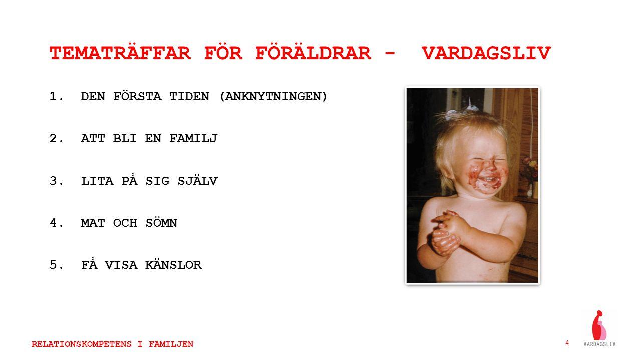 TEMATRÄFFAR FÖR FÖRÄLDRAR - VARDAGSLIV