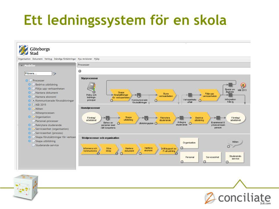 Ett ledningssystem för en skola