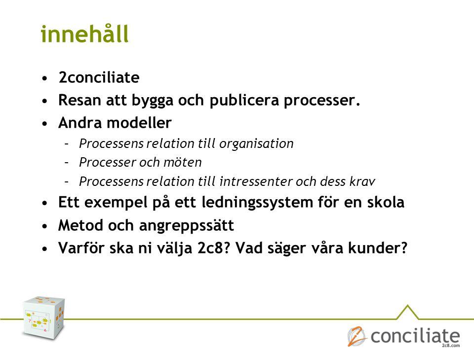 innehåll 2conciliate Resan att bygga och publicera processer.