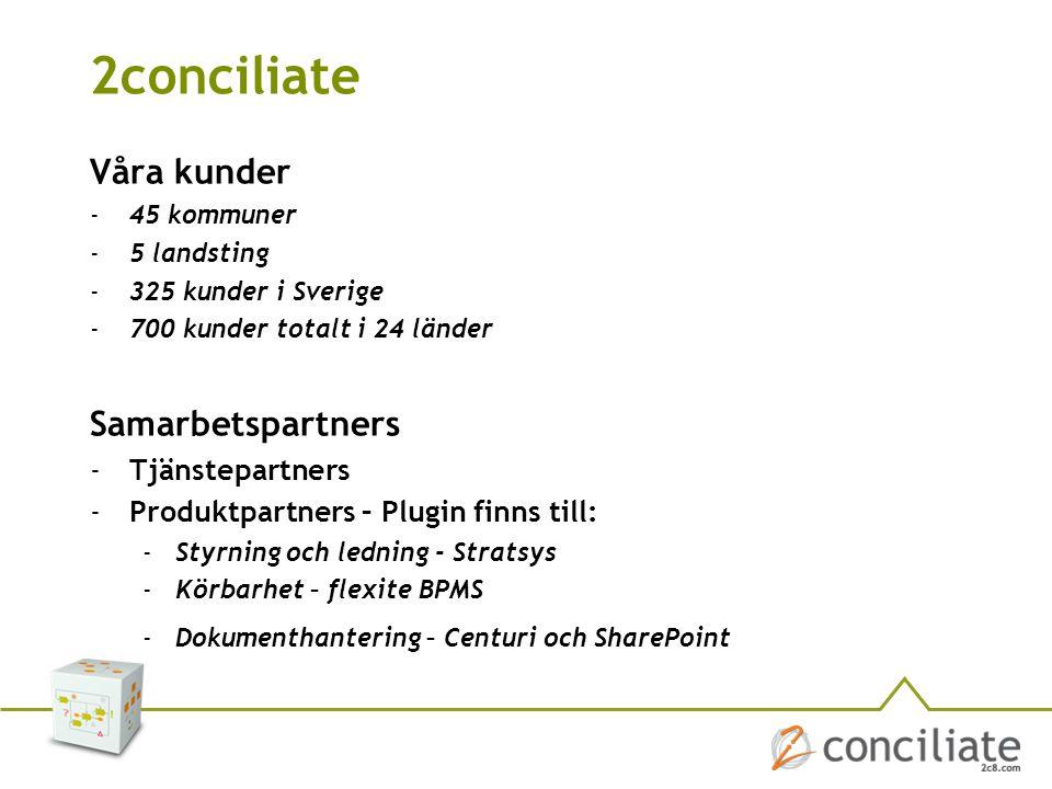 2conciliate Våra kunder Samarbetspartners Tjänstepartners