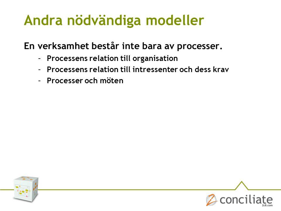 Andra nödvändiga modeller