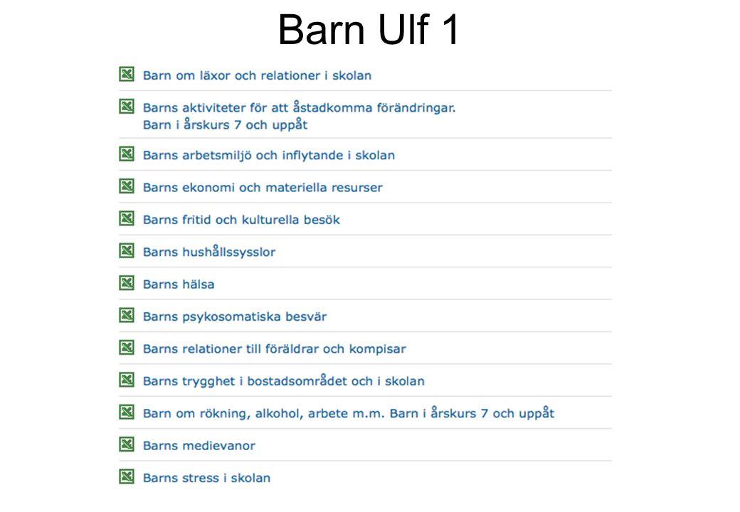 Barn Ulf 1
