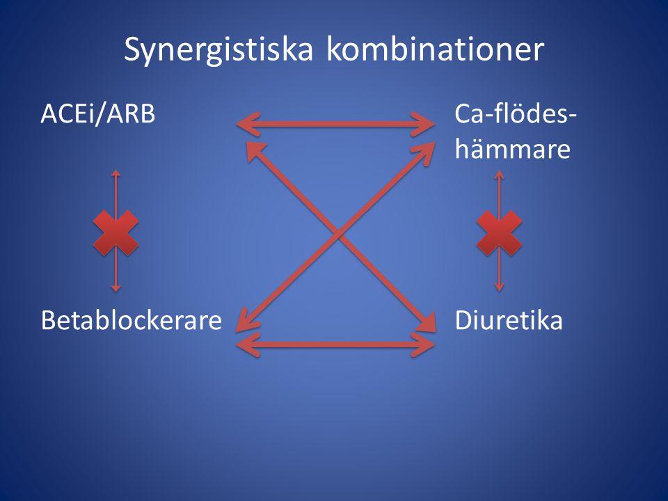 Synergistiska kombinationer