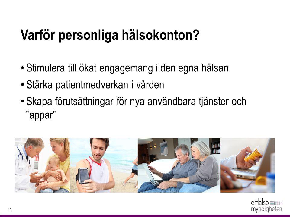 Varför personliga hälsokonton