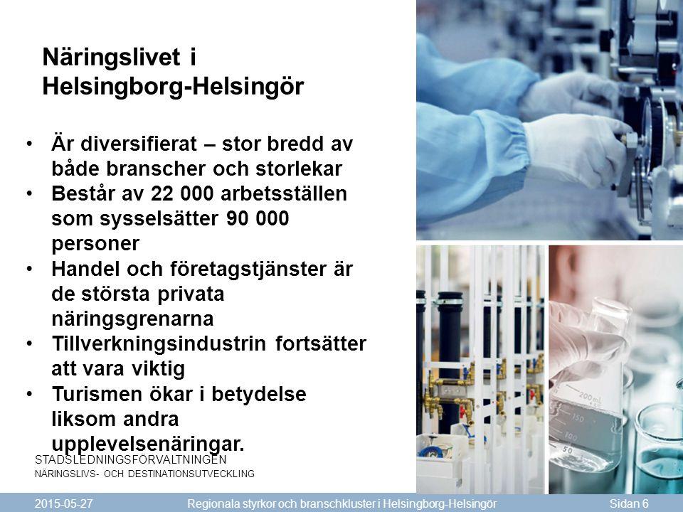 Näringslivet i Helsingborg-Helsingör