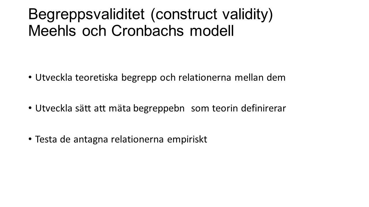 Begreppsvaliditet (construct validity) Meehls och Cronbachs modell