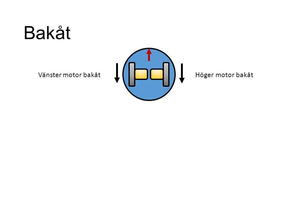 Bakåt Vänster motor bakåt Höger motor bakåt