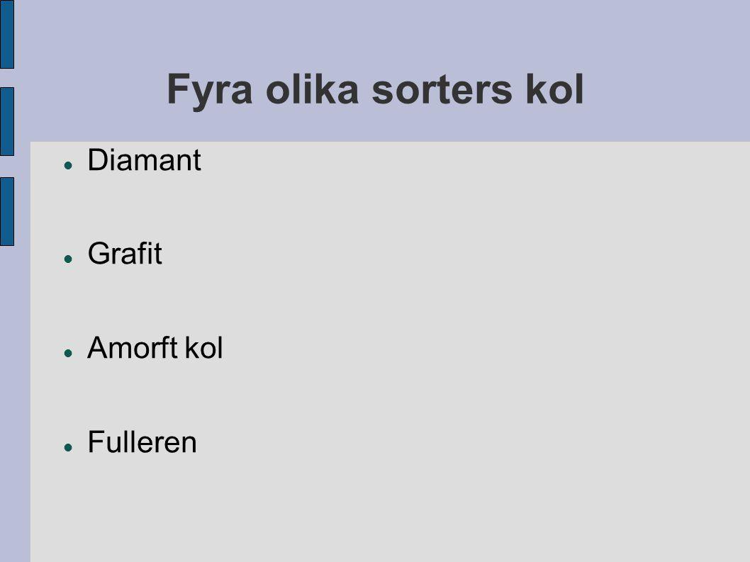 Fyra olika sorters kol Diamant Grafit Amorft kol Fulleren