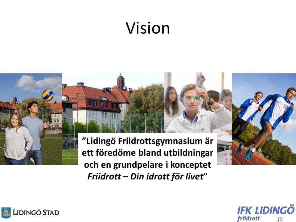 Vision Lidingö Friidrottsgymnasium är ett föredöme bland utbildningar