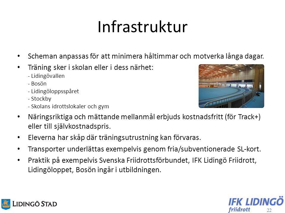 Infrastruktur Scheman anpassas för att minimera håltimmar och motverka långa dagar.