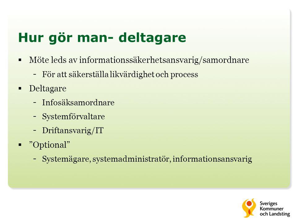 Hur gör man- deltagare Möte leds av informationssäkerhetsansvarig/samordnare. För att säkerställa likvärdighet och process.