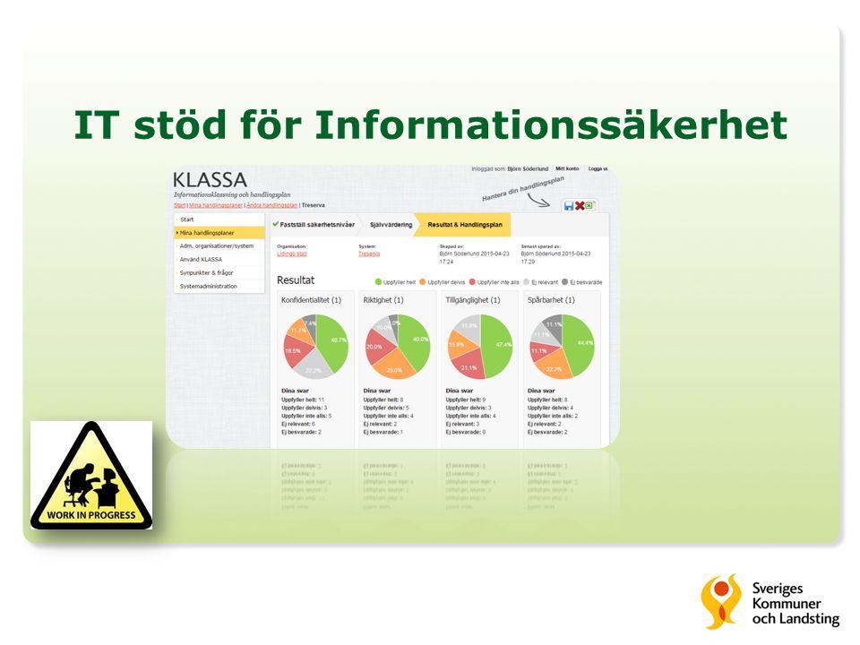 IT stöd för Informationssäkerhet
