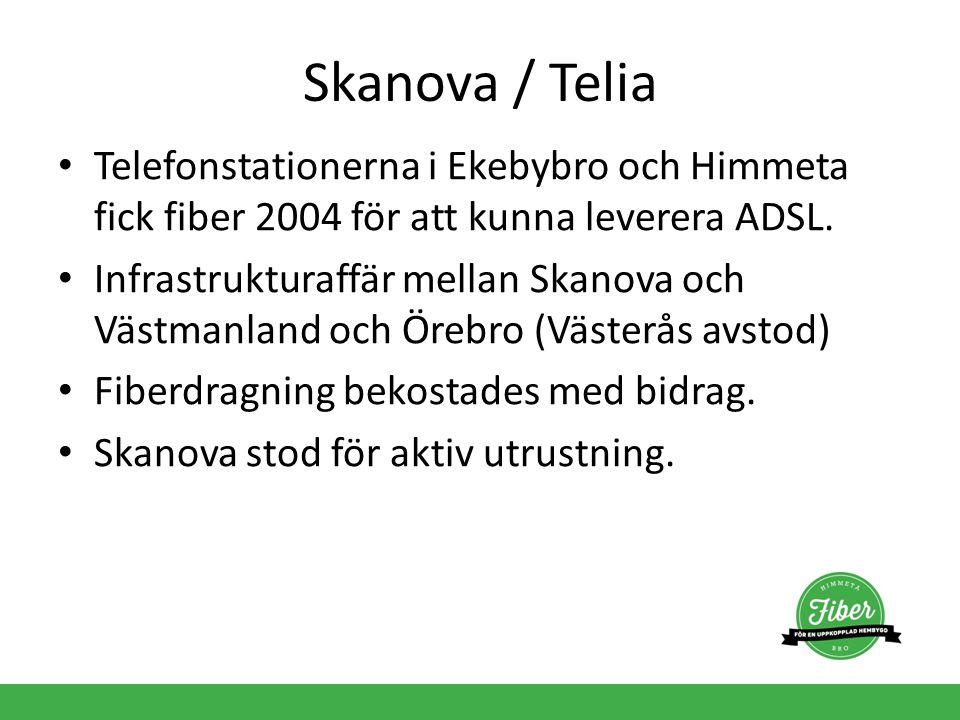 Skanova / Telia Telefonstationerna i Ekebybro och Himmeta fick fiber 2004 för att kunna leverera ADSL.