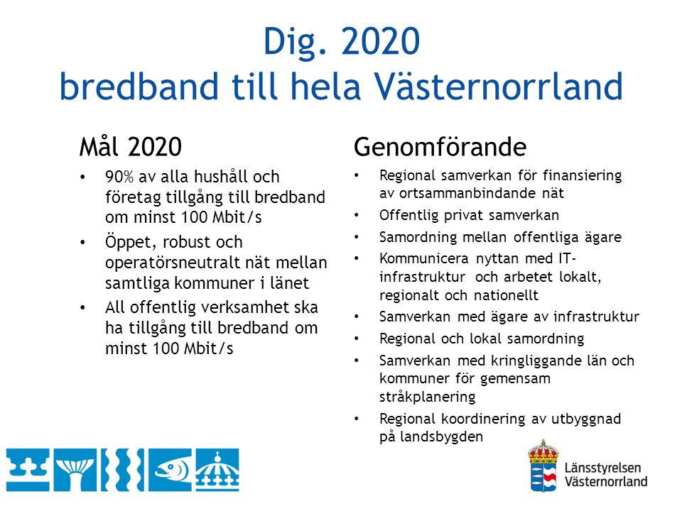 Dig. 2020 bredband till hela Västernorrland