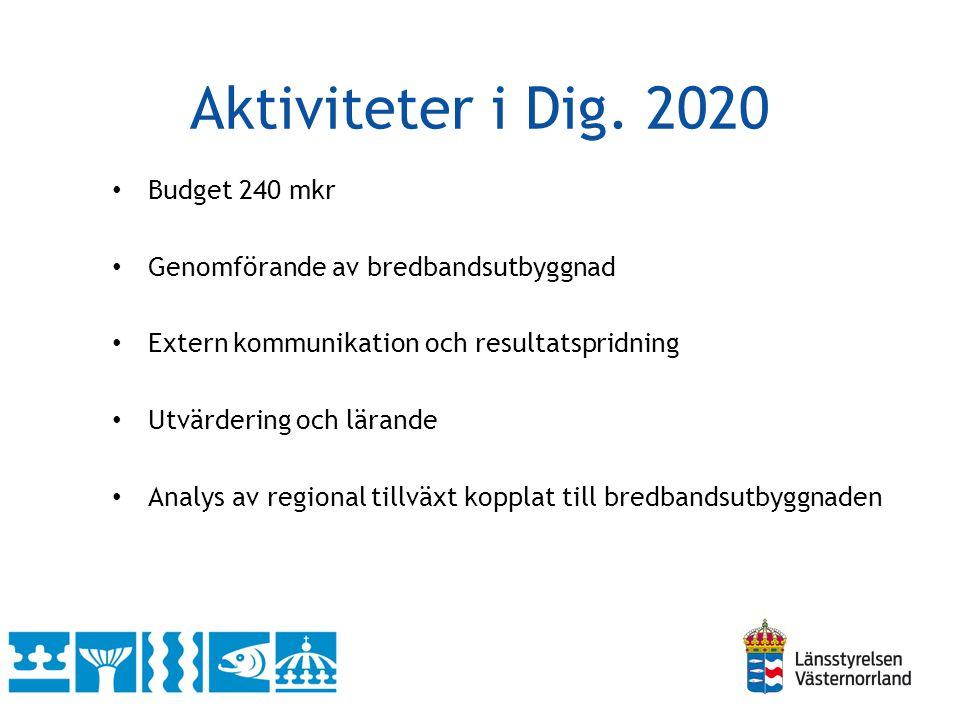 Aktiviteter i Dig. 2020 Budget 240 mkr