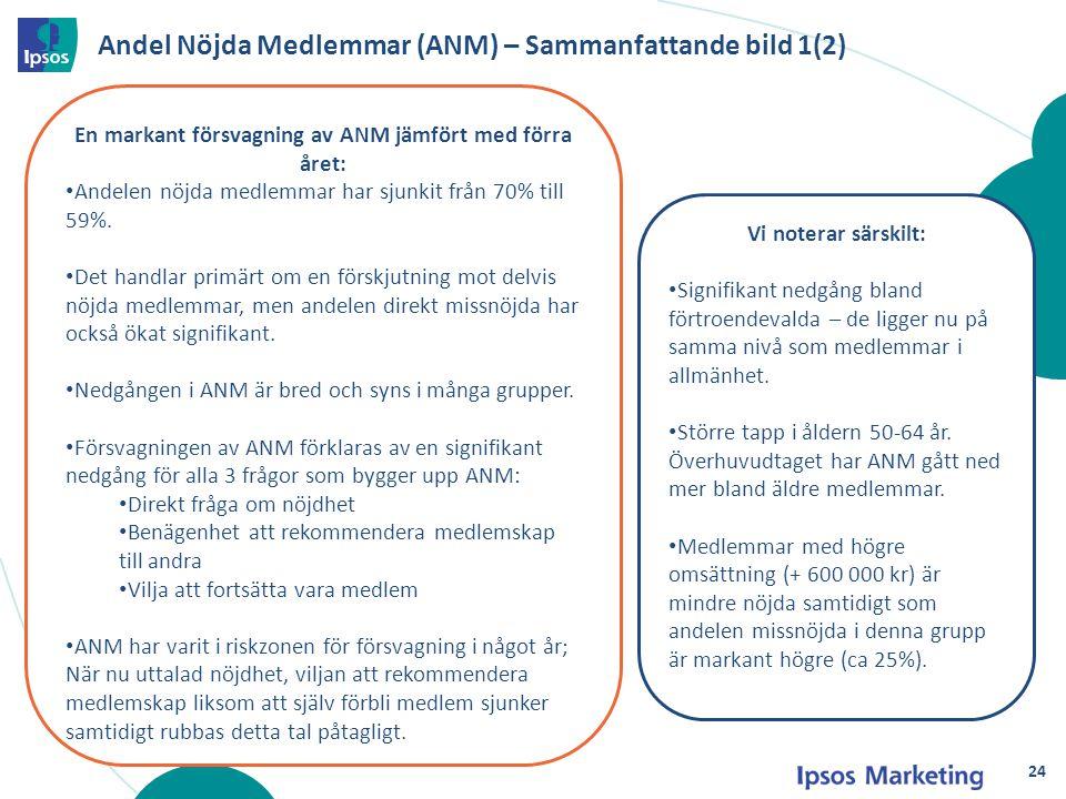 Andel Nöjda Medlemmar (ANM) – Sammanfattande bild 1(2)