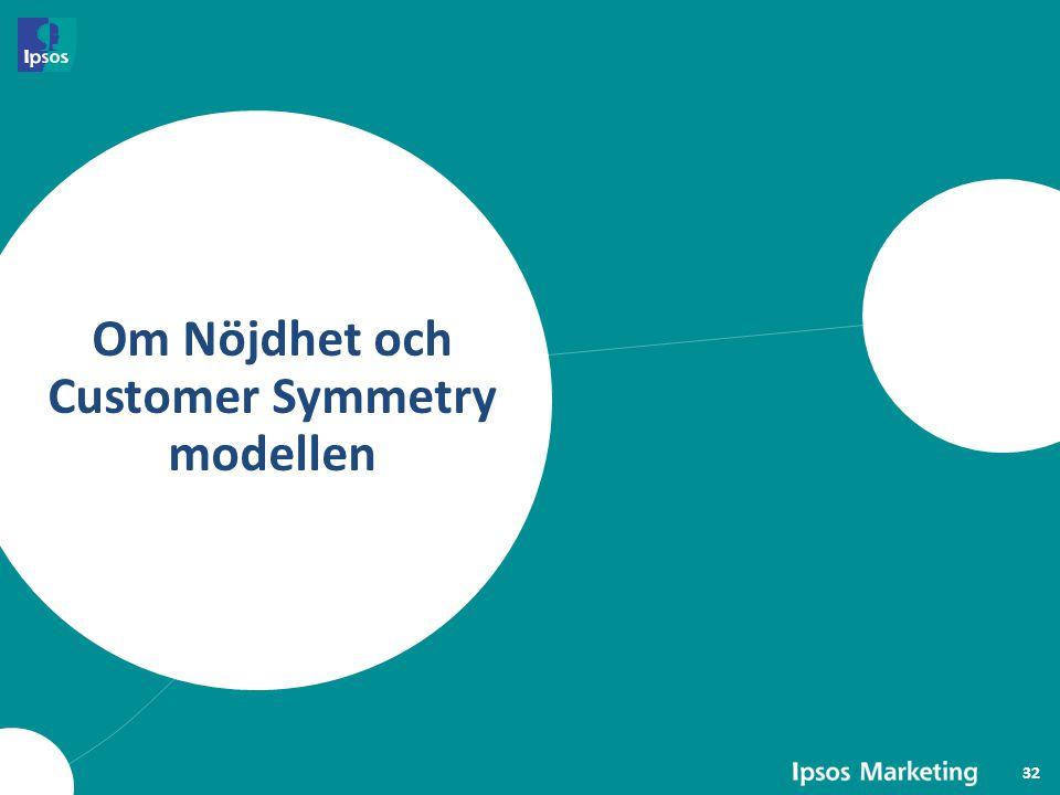 Om Nöjdhet och Customer Symmetry modellen