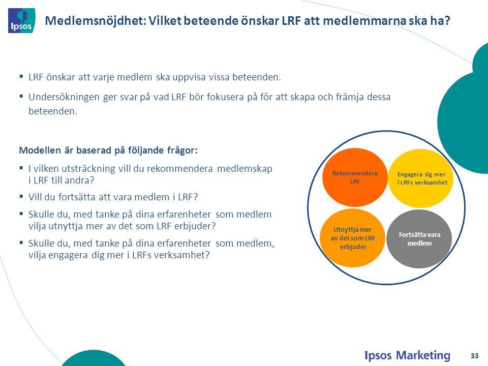 Medlemsnöjdhet: Vilket beteende önskar LRF att medlemmarna ska ha