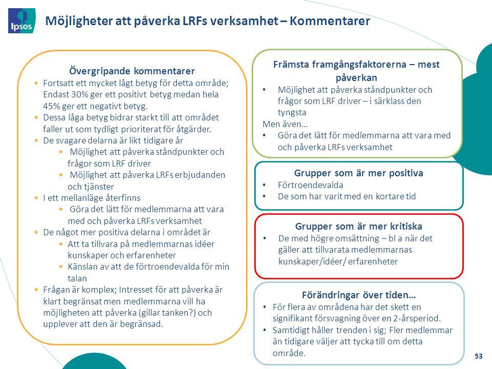 Möjligheter att påverka LRFs verksamhet – Kommentarer