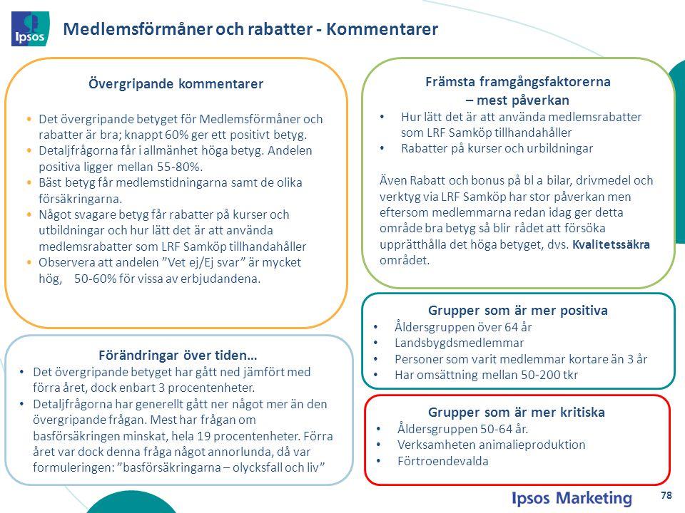 Medlemsförmåner och rabatter - Kommentarer