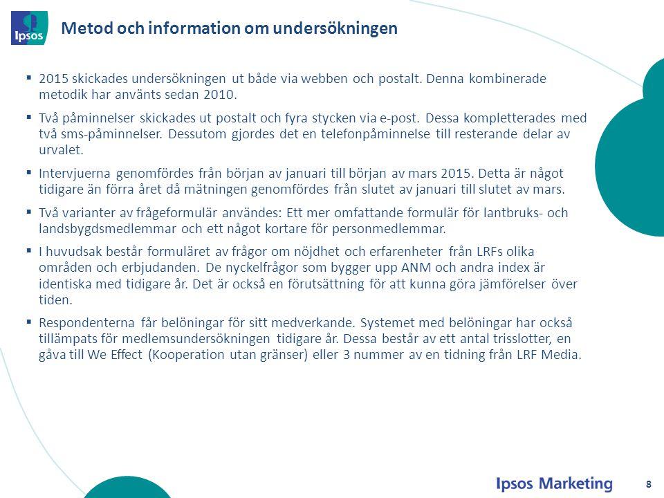 Metod och information om undersökningen