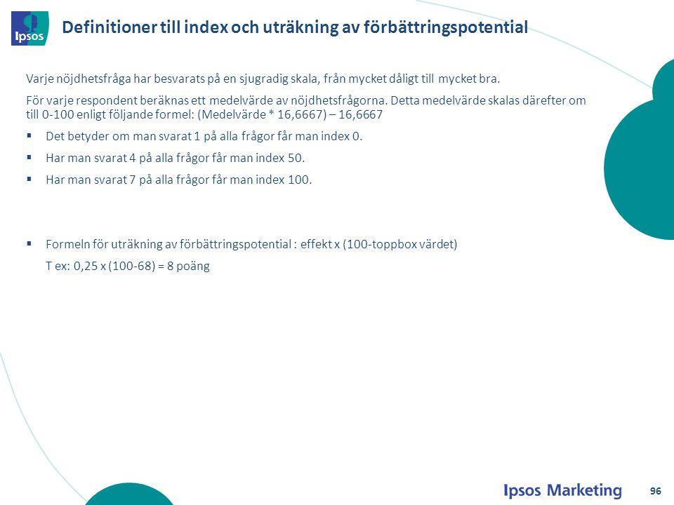 Definitioner till index och uträkning av förbättringspotential