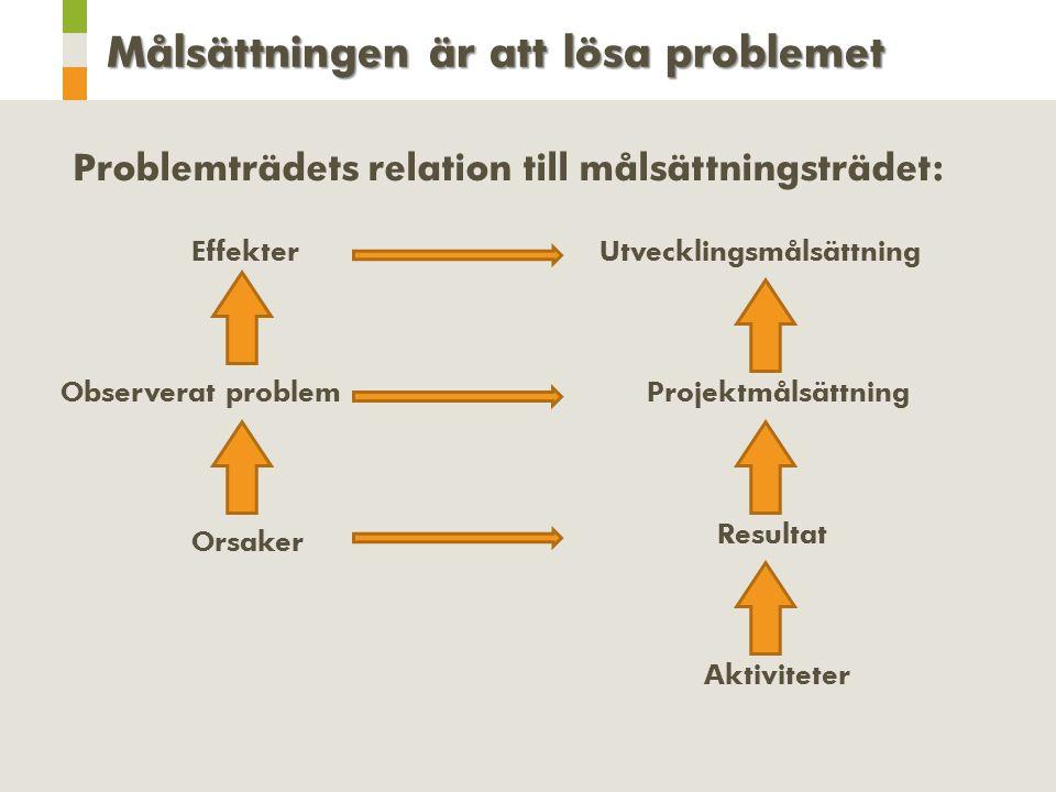Problemträdets relation till målsättningsträdet: